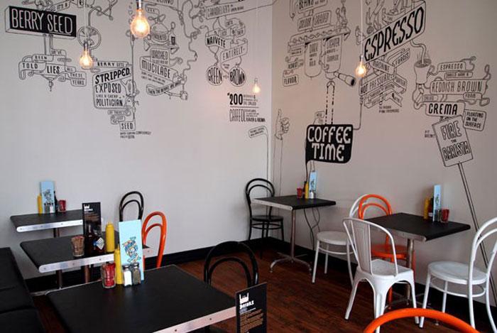 Proyectos de interiorismo de alto nivel para cafeterias for Comprar murales para pared